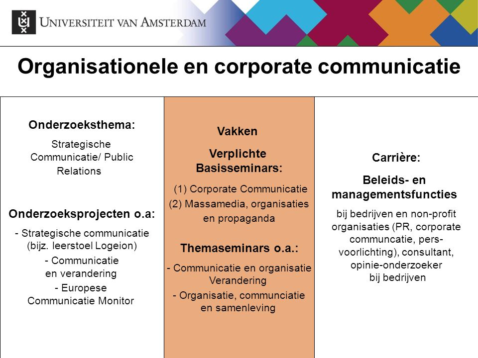Organisationele en corporate communicatie