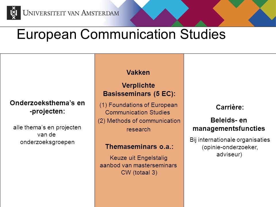 European Communication Studies