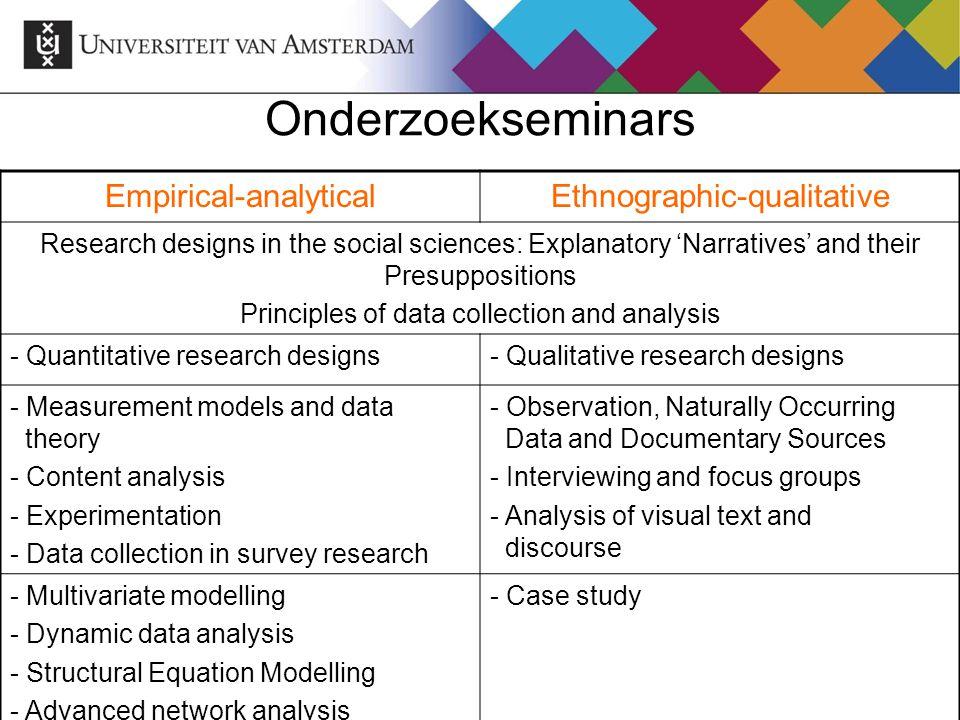 Onderzoekseminars Empirical-analytical Ethnographic-qualitative