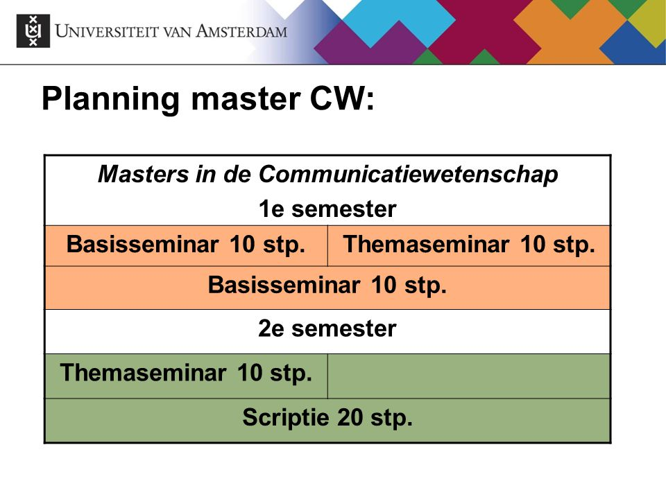 Masters in de Communicatiewetenschap