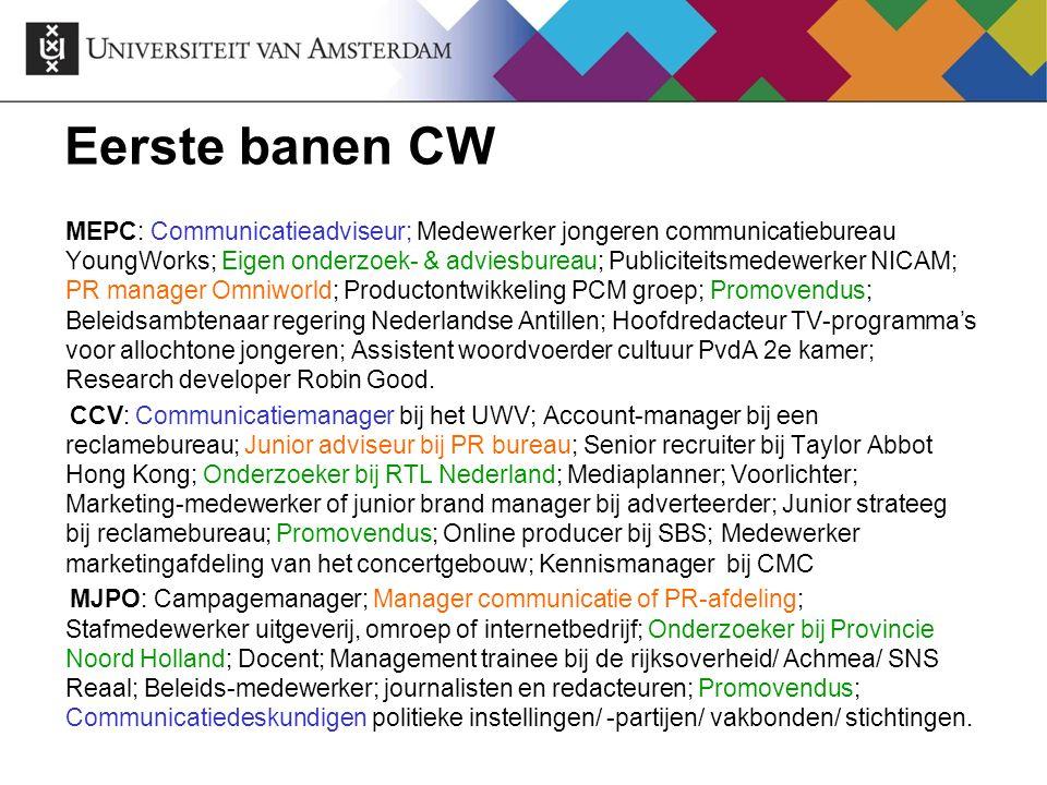 Eerste banen CW