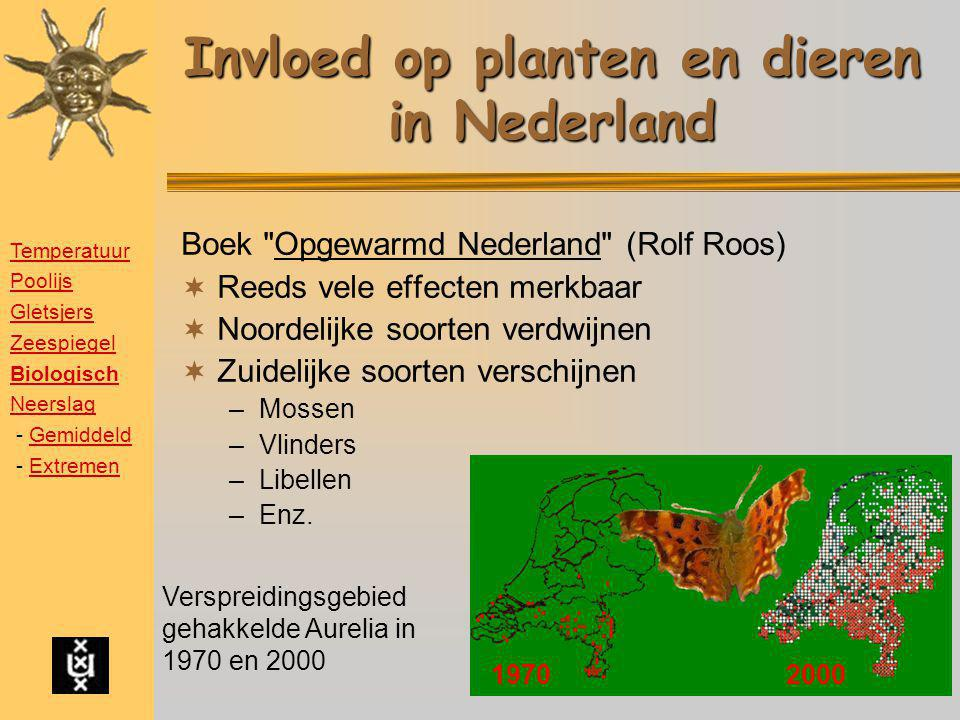 Invloed op planten en dieren in Nederland