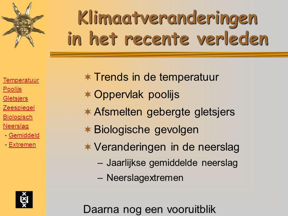 Klimaatveranderingen in het recente verleden