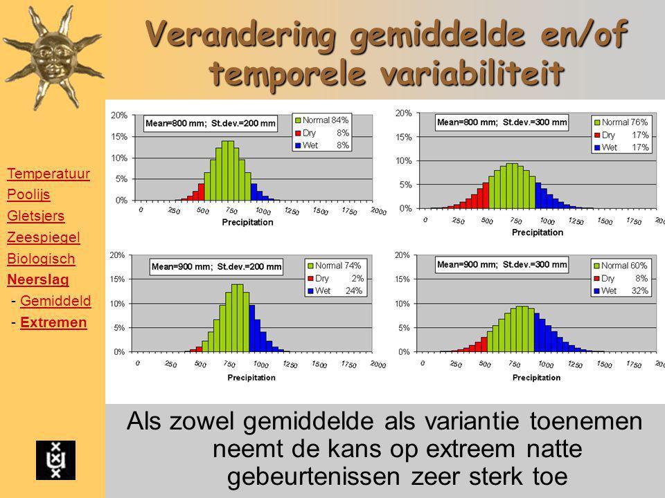 Verandering gemiddelde en/of temporele variabiliteit