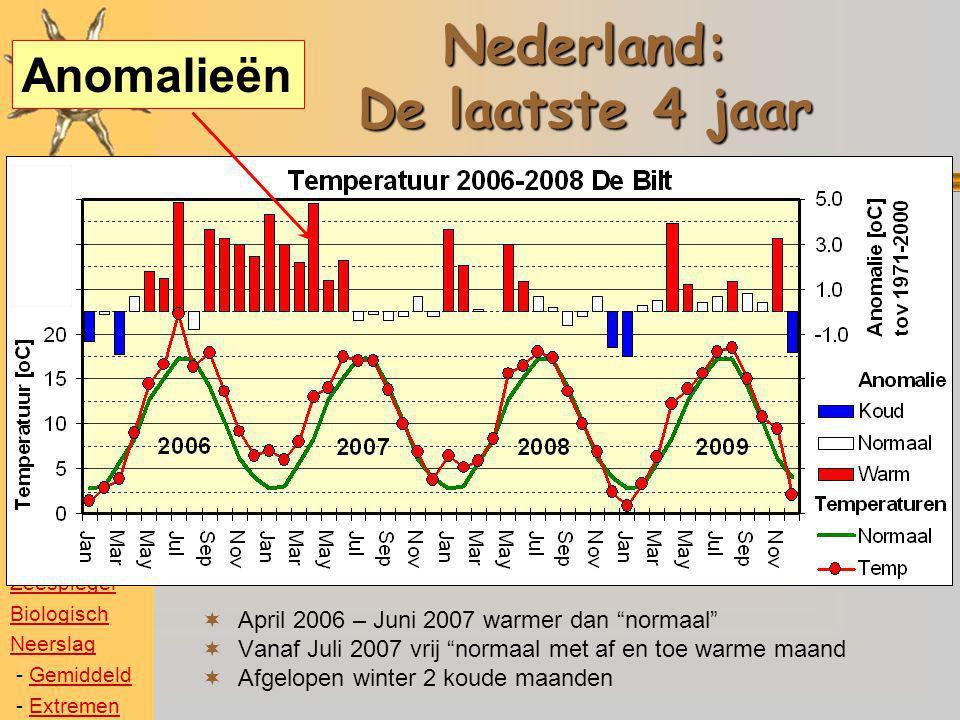 Nederland: De laatste 4 jaar