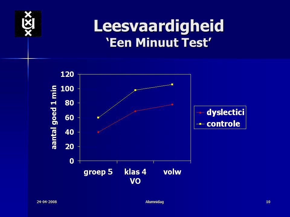 Leesvaardigheid 'Een Minuut Test'