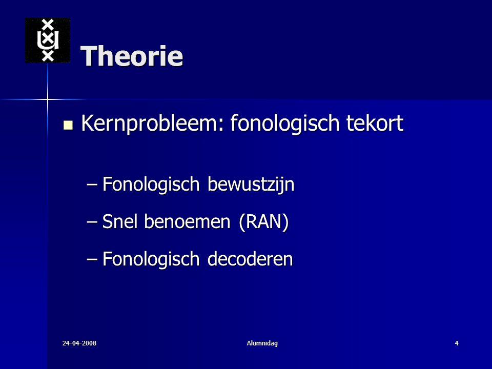 Theorie Kernprobleem: fonologisch tekort Fonologisch bewustzijn