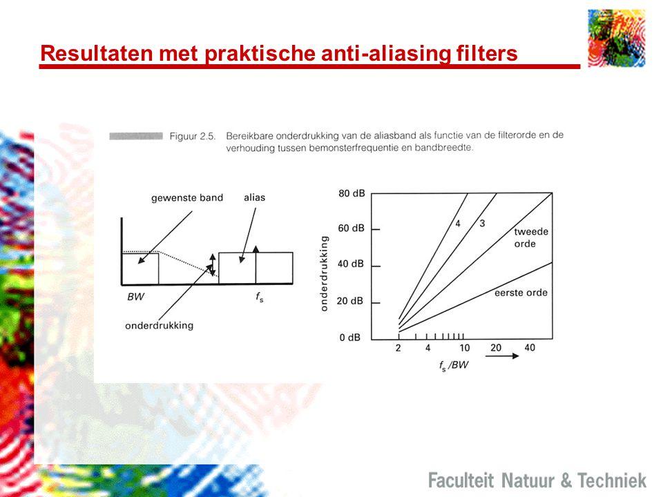 Resultaten met praktische anti-aliasing filters
