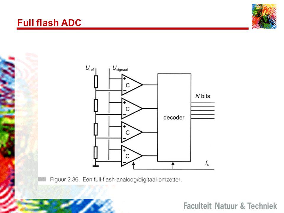 Full flash ADC