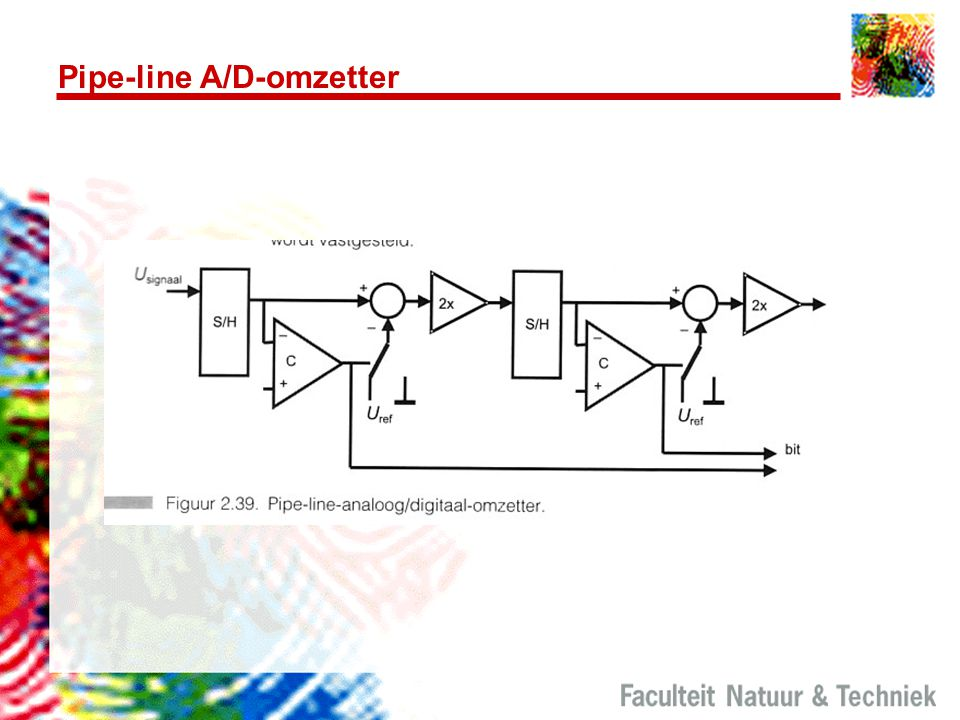 Pipe-line A/D-omzetter