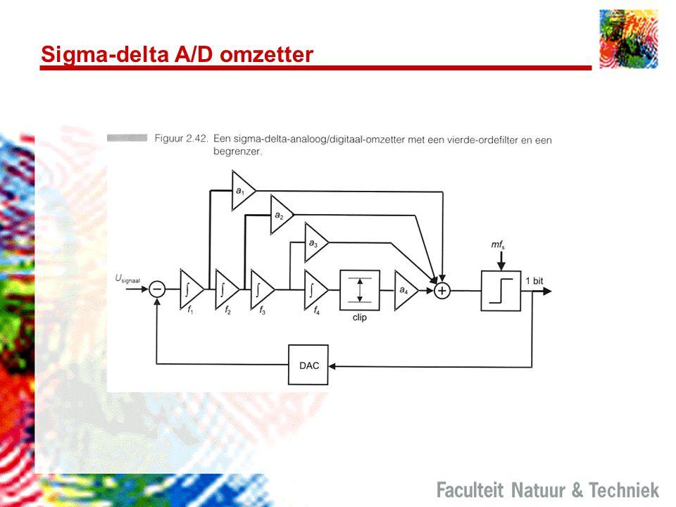 Sigma-delta A/D omzetter