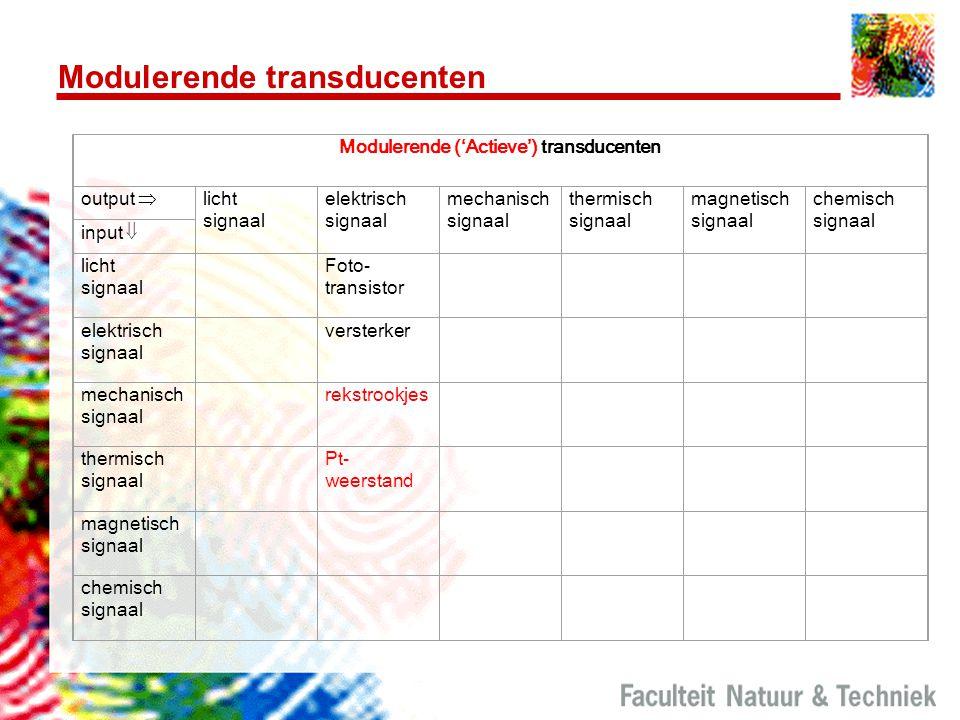 Modulerende transducenten