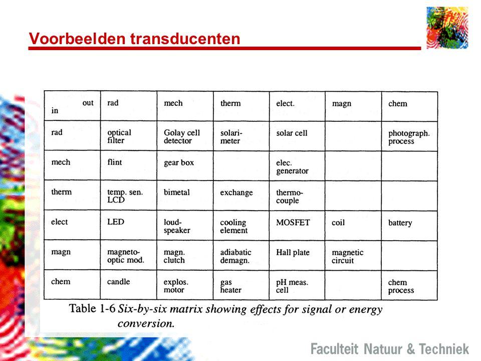 Voorbeelden transducenten