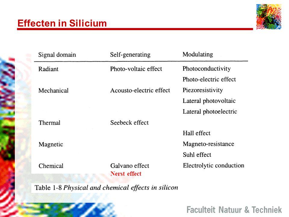 Effecten in Silicium Nerst effect TU-Delft: Silicon Sensors