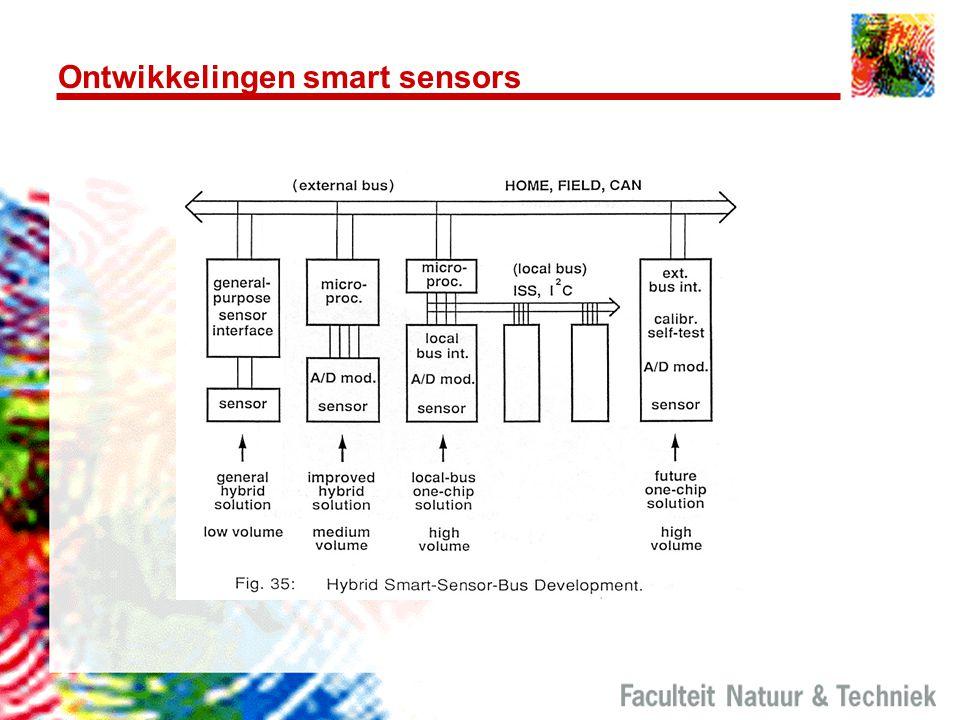 Ontwikkelingen smart sensors