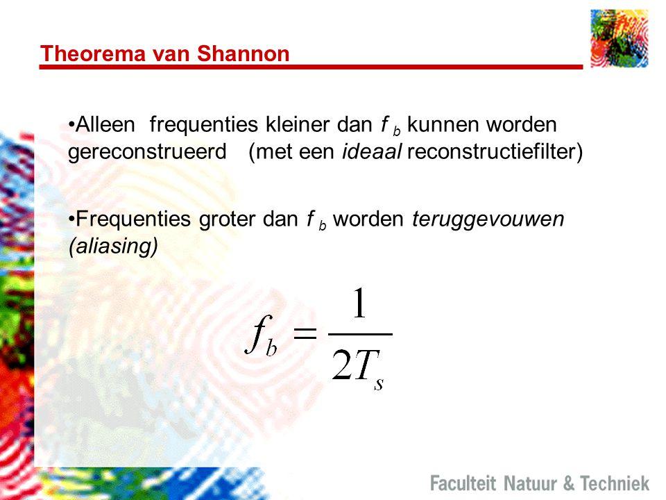 Theorema van Shannon Alleen frequenties kleiner dan f b kunnen worden gereconstrueerd (met een ideaal reconstructiefilter)