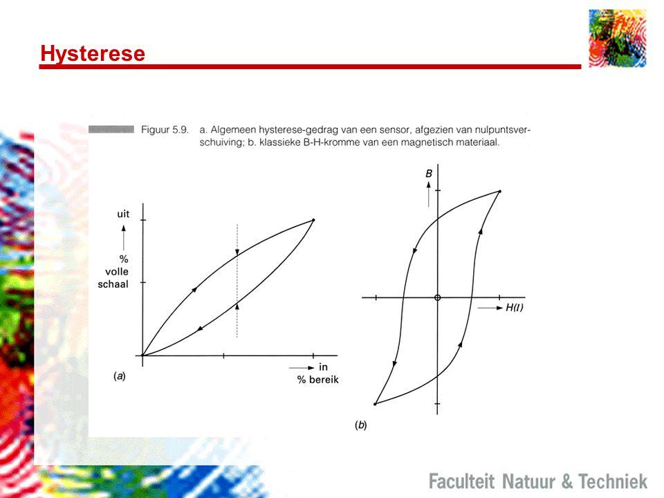Hysterese Hysterese in mechanische systemen is meestal het gevolg van speling en/of droge wrijving in het mechanisme.