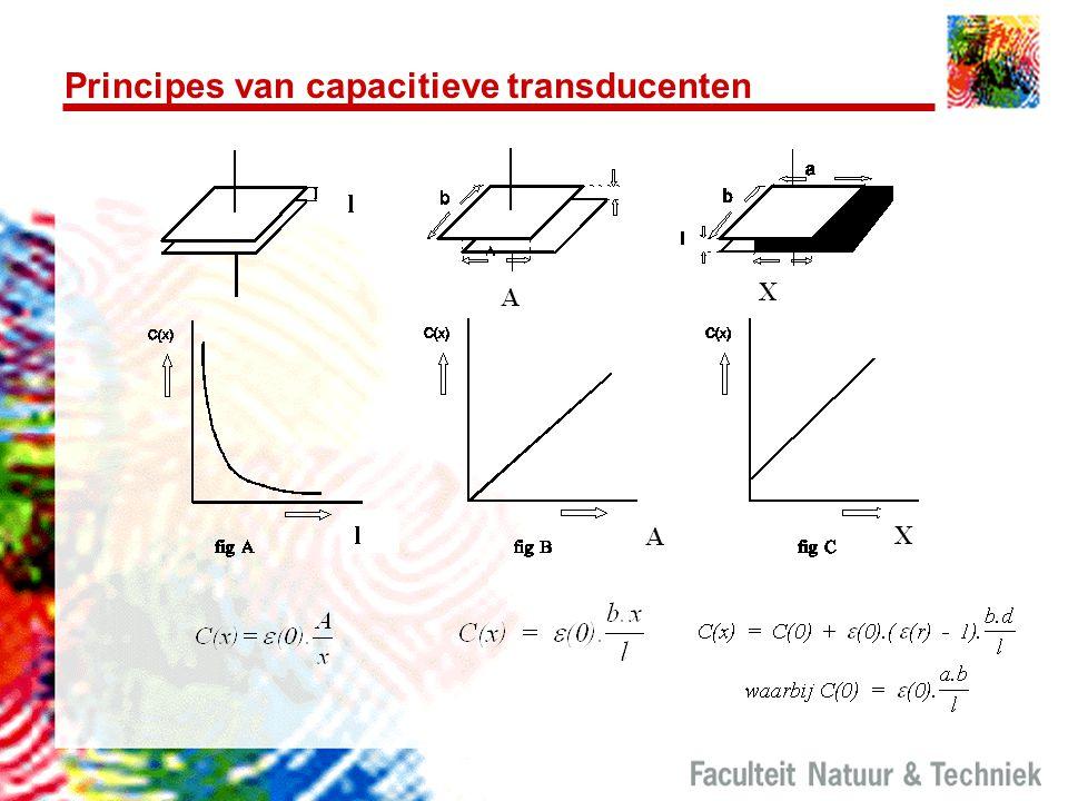 Principes van capacitieve transducenten