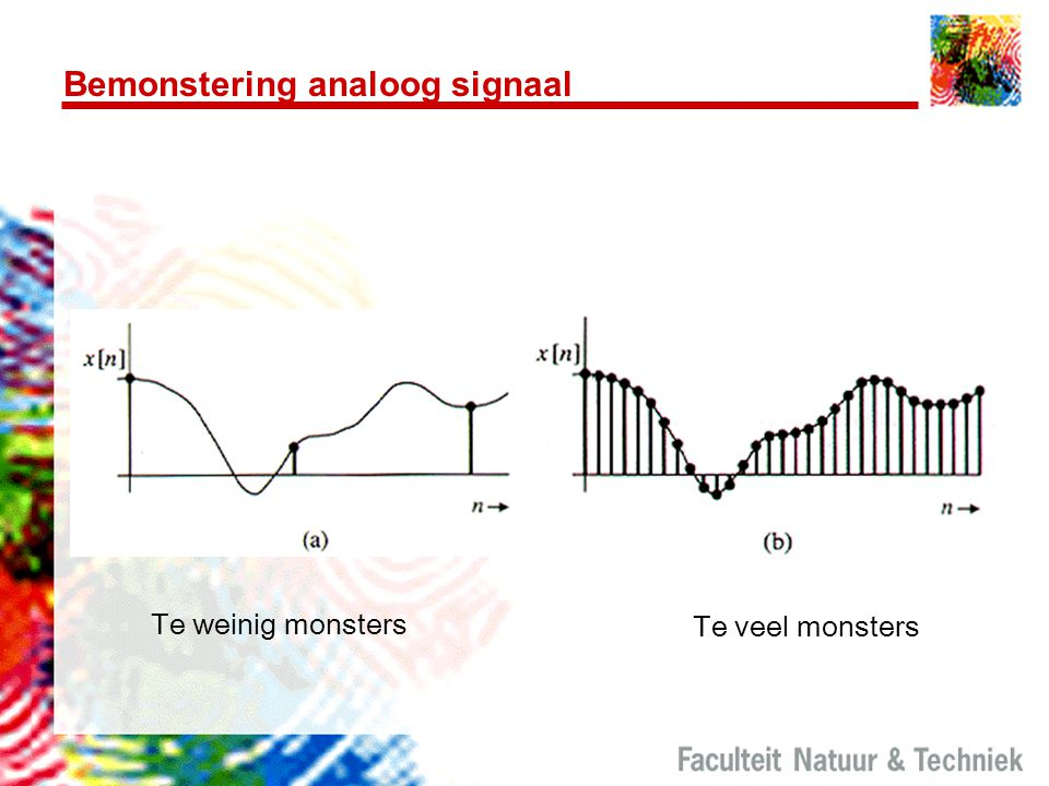 Bemonstering analoog signaal
