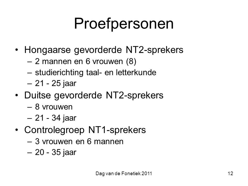 Proefpersonen Hongaarse gevorderde NT2-sprekers