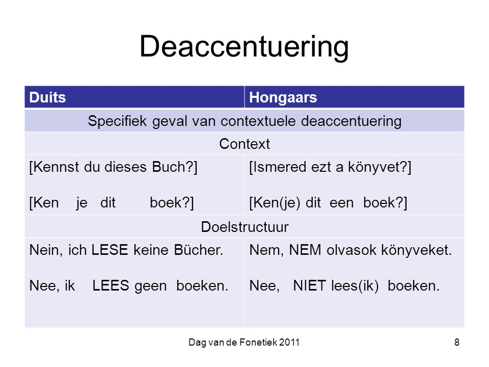 Specifiek geval van contextuele deaccentuering