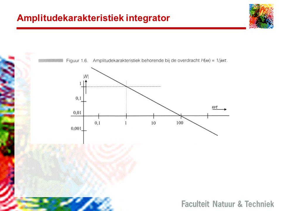 Amplitudekarakteristiek integrator