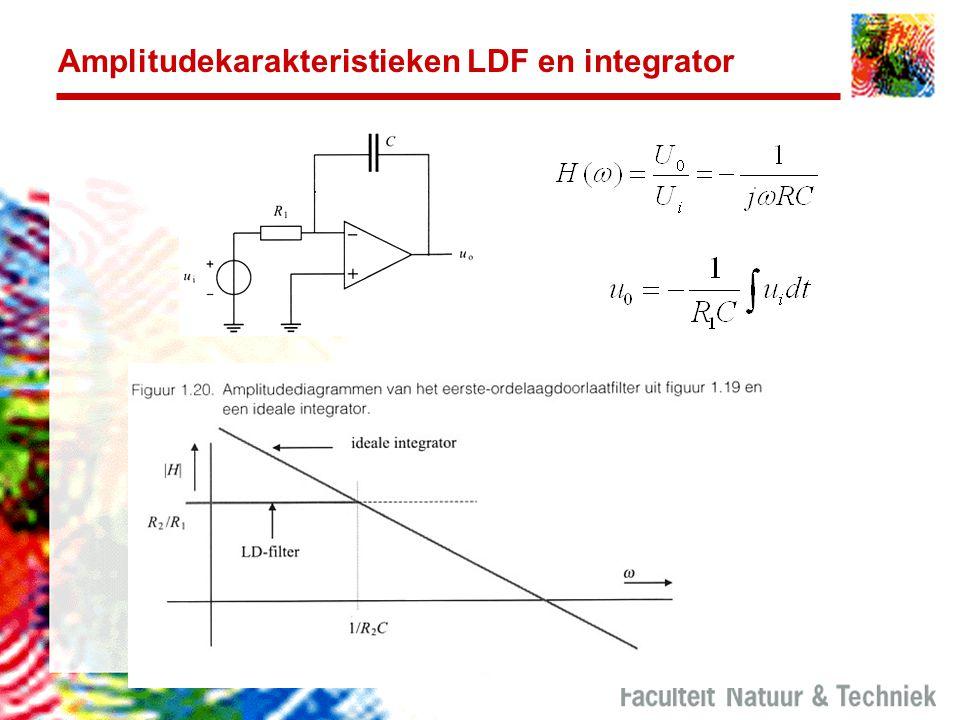 Amplitudekarakteristieken LDF en integrator