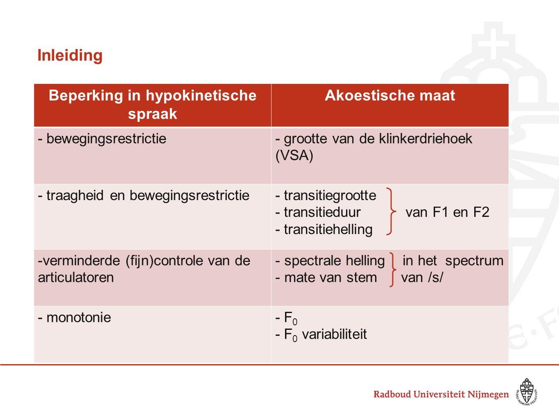 Beperking in hypokinetische spraak
