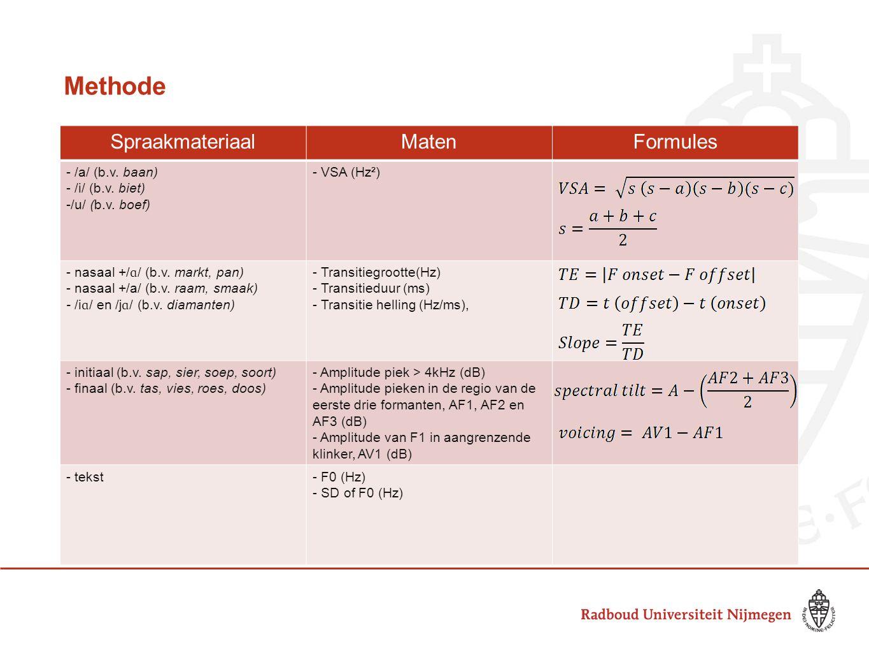 Methode Spraakmateriaal Maten Formules - /a/ (b.v. baan)