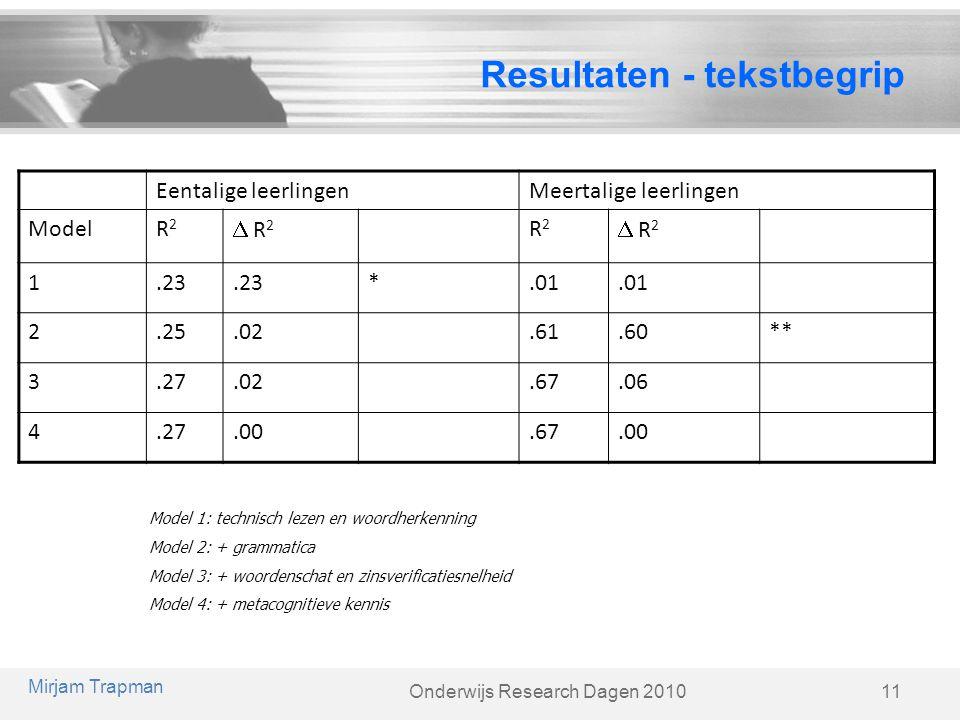 Resultaten - tekstbegrip