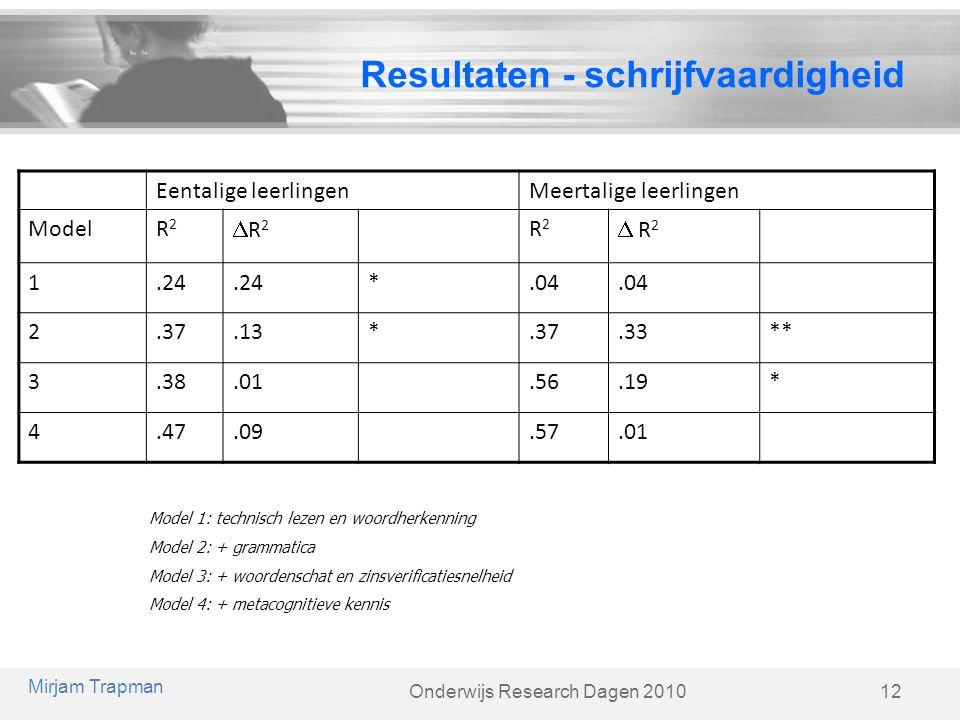 Resultaten - schrijfvaardigheid