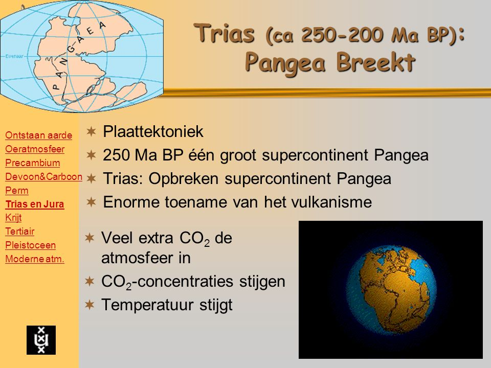 Trias (ca 250-200 Ma BP): Pangea Breekt