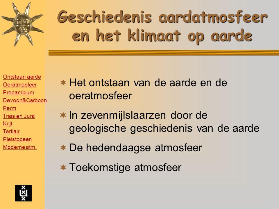 Geschiedenis aardatmosfeer en het klimaat op aarde