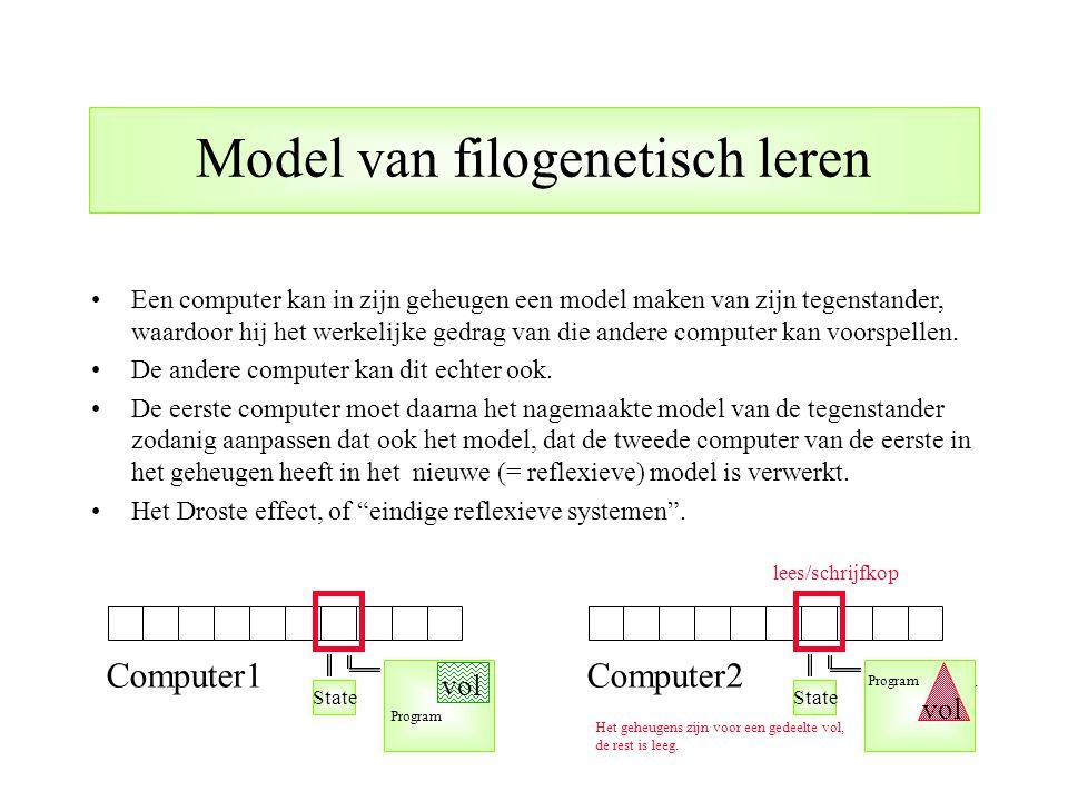 Model van filogenetisch leren