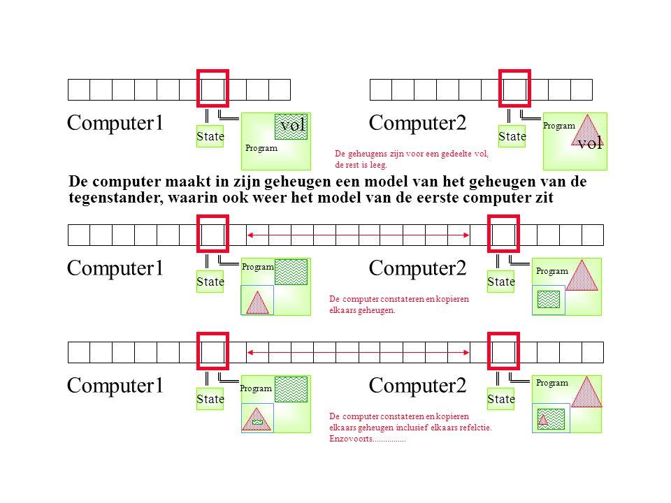 Computer1 Computer2 Computer1 Computer2 Computer1 Computer2 vol vol