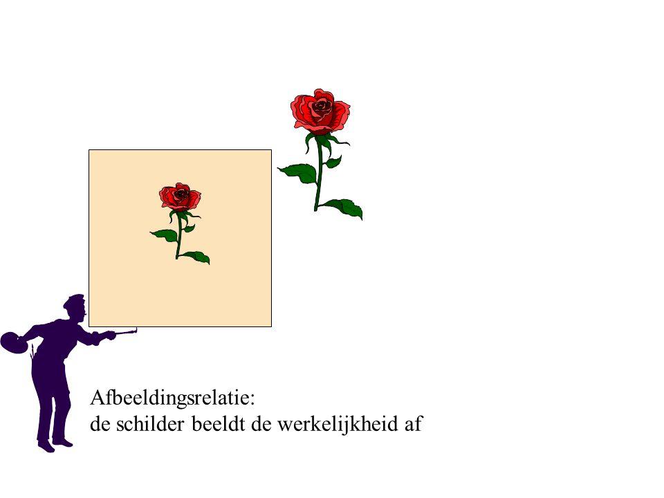 Afbeeldingsrelatie: de schilder beeldt de werkelijkheid af