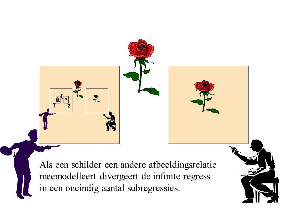 Als een schilder een andere afbeeldingsrelatie