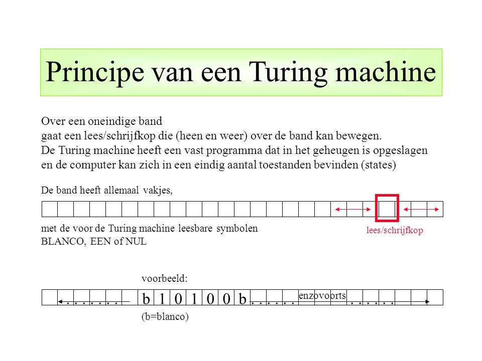 Principe van een Turing machine