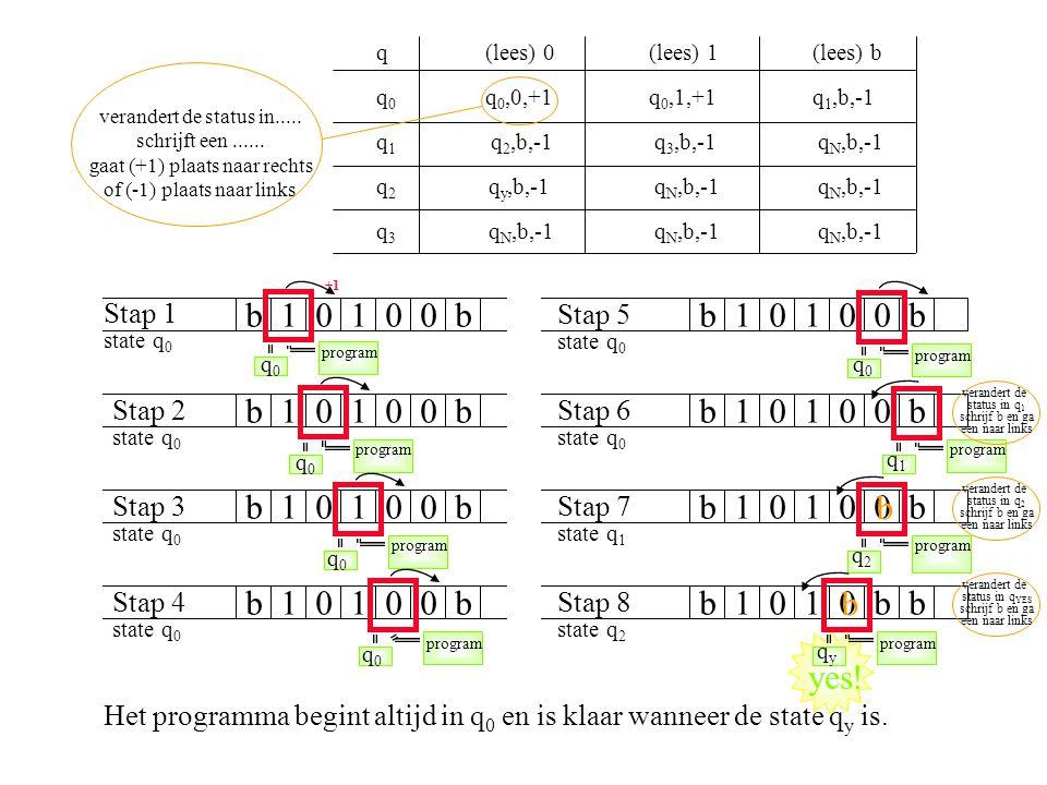 q (lees) 0 (lees) 1 (lees) b