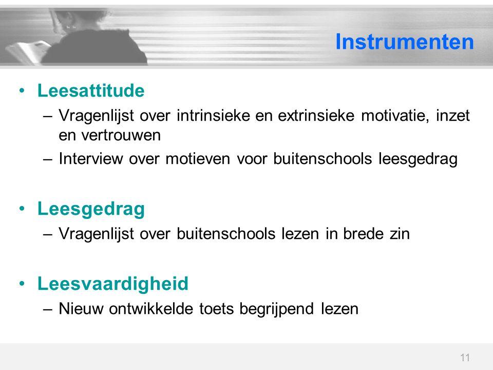 Instrumenten Leesgedrag Leesvaardigheid Leesattitude