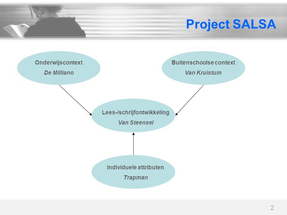 Project SALSA Onderwijscontext De Milliano Buitenschoolse context