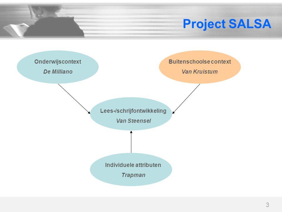 Project SALSA 3 Onderwijscontext De Milliano Buitenschoolse context