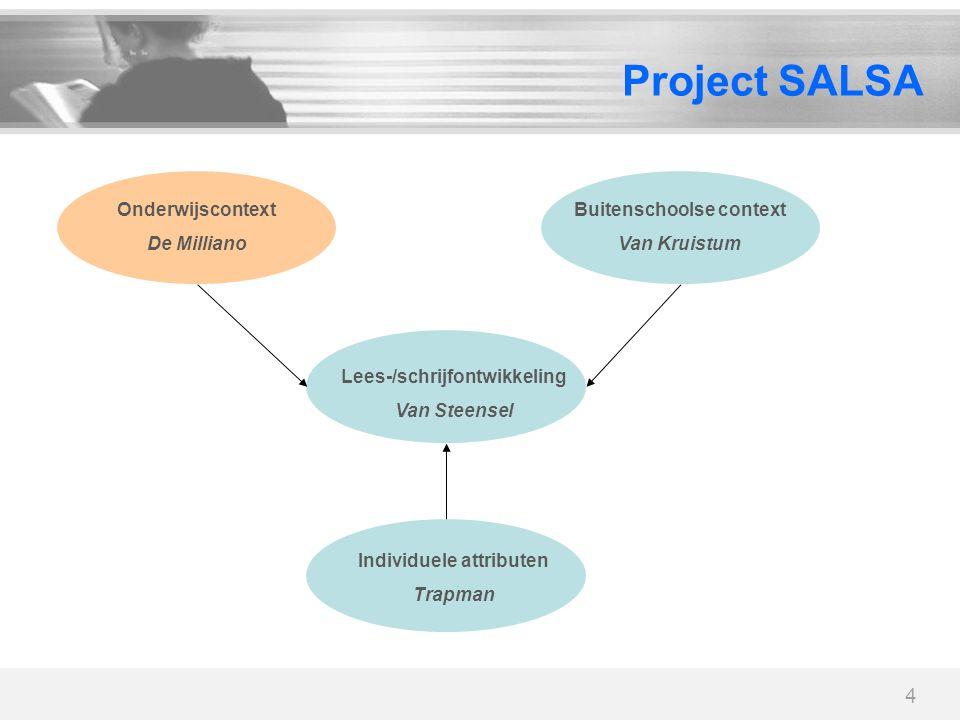 Project SALSA 4 Onderwijscontext De Milliano Buitenschoolse context
