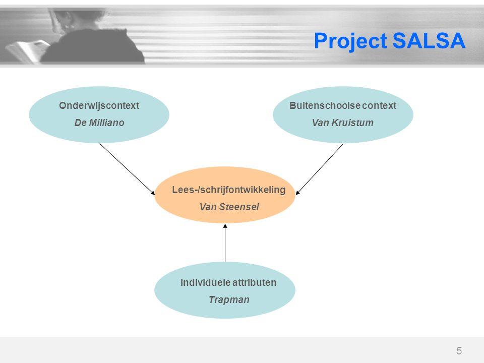 Project SALSA 5 Onderwijscontext De Milliano Buitenschoolse context
