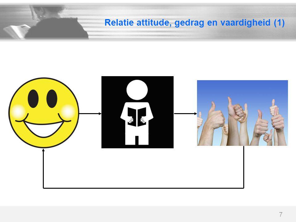 Relatie attitude, gedrag en vaardigheid (1)