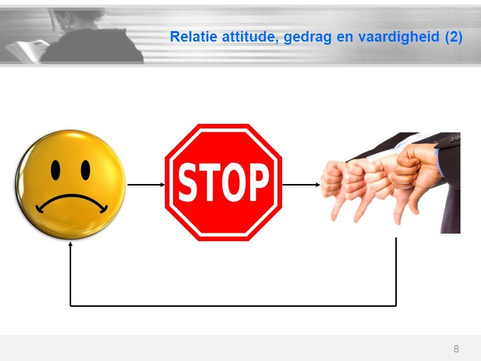 Relatie attitude, gedrag en vaardigheid (2)