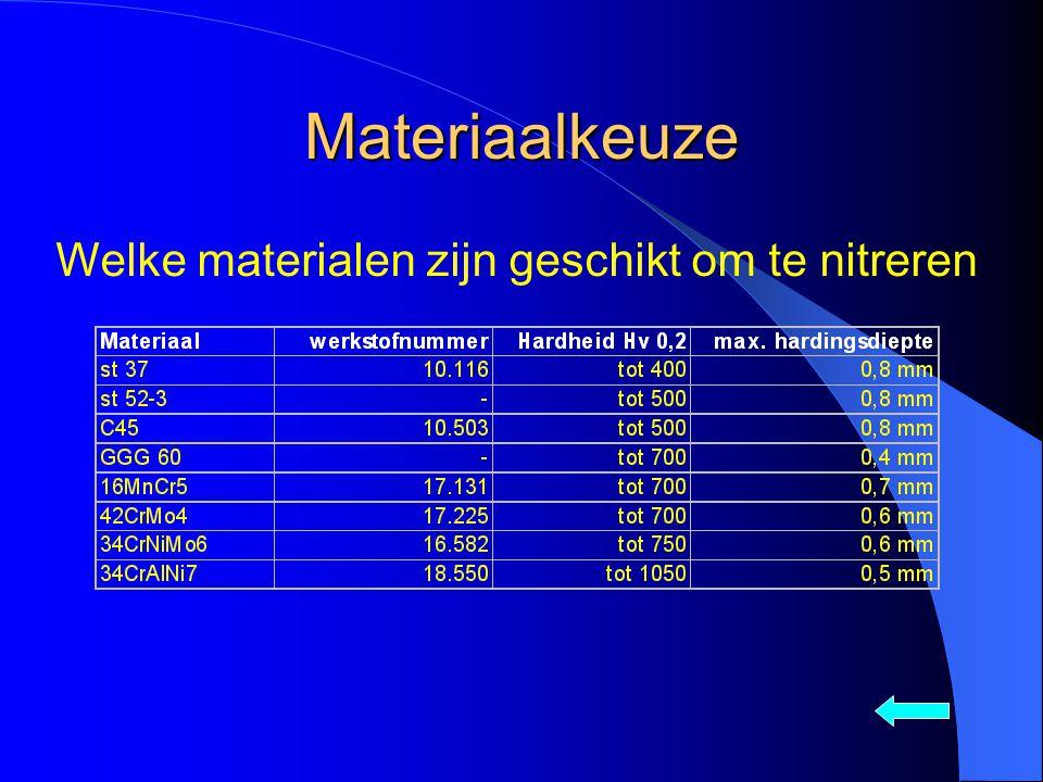 Materiaalkeuze Welke materialen zijn geschikt om te nitreren