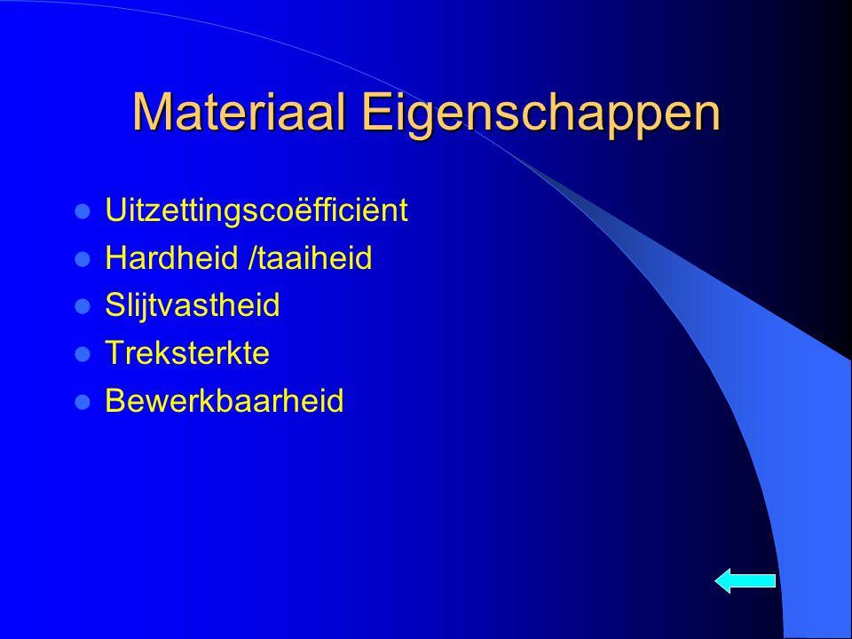 Materiaal Eigenschappen