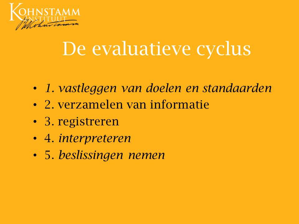 De evaluatieve cyclus 1. vastleggen van doelen en standaarden