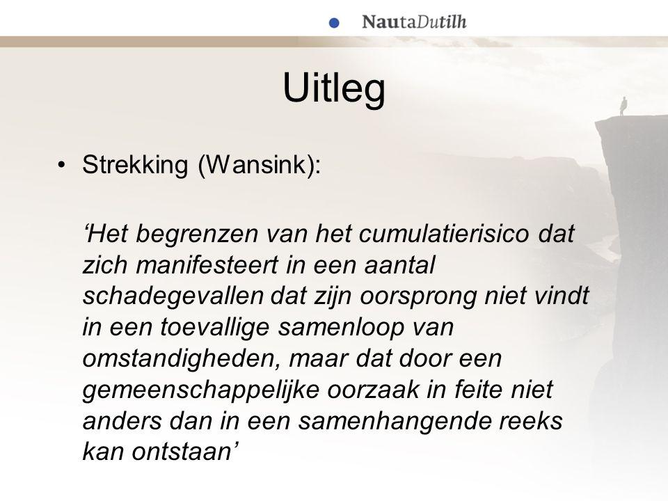 Uitleg Strekking (Wansink):